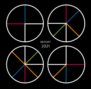 the front cover of the Centre for Research in Digital Education annual report for 2021